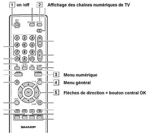 Recherche Automatique Des Cha 238 Nes Recherche Des Cha 238 Nes